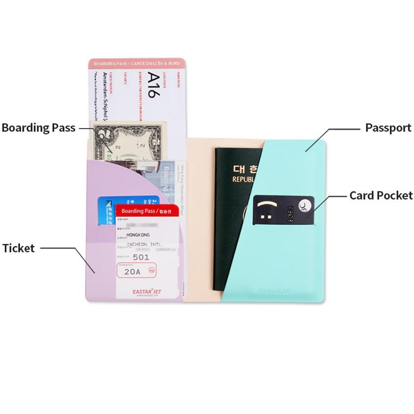 Detail of Flag RFID blocking passport case