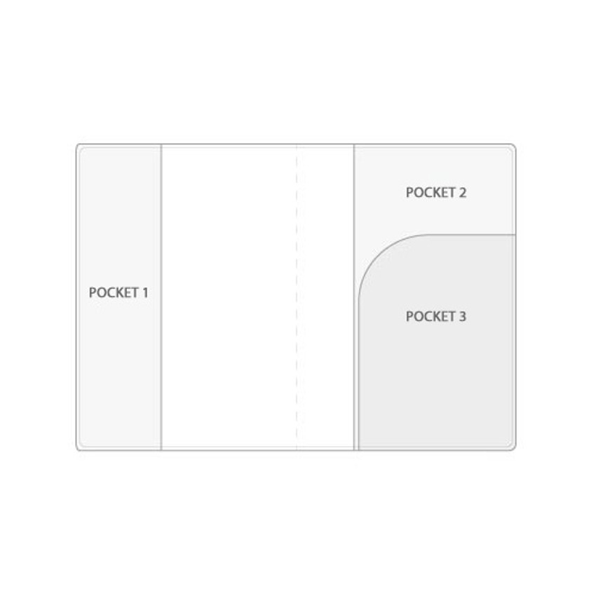 Composition - gyou All about travel passport case holder - moonlight