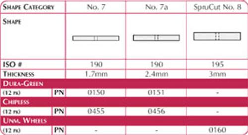 Shofu Dura-Green Wheels #7 12/Pk