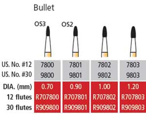 Simple Prep Trim & Finish 25 7801 Bullet 12 Fluted - RL70780