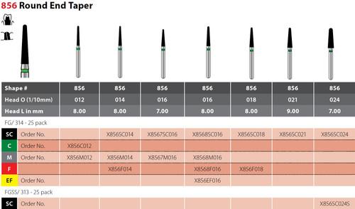 Alpen X1 Round End Taper 25Pk, Super Coarse X856Sc018