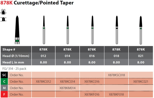 Alpen X1 Pointed Taper 25Pk, Coarse X878Kc021