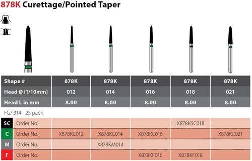 Alpen X1 Pointed Taper 25Pk, Super Coarse X878Ksc018