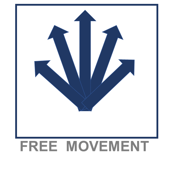 free-movement.png