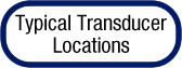 transducer-locations.png