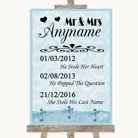 Blue Shabby Chic Important Special Dates Personalised Wedding Sign