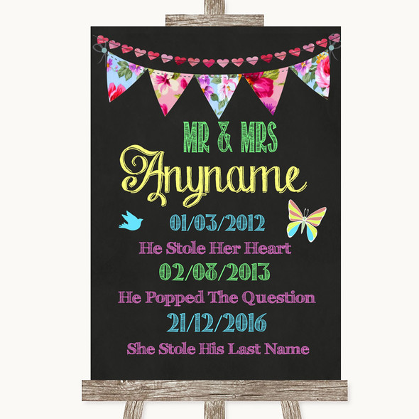 Bright Bunting Chalk Important Special Dates Personalised Wedding Sign