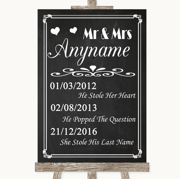 Chalk Style Important Special Dates Personalised Wedding Sign