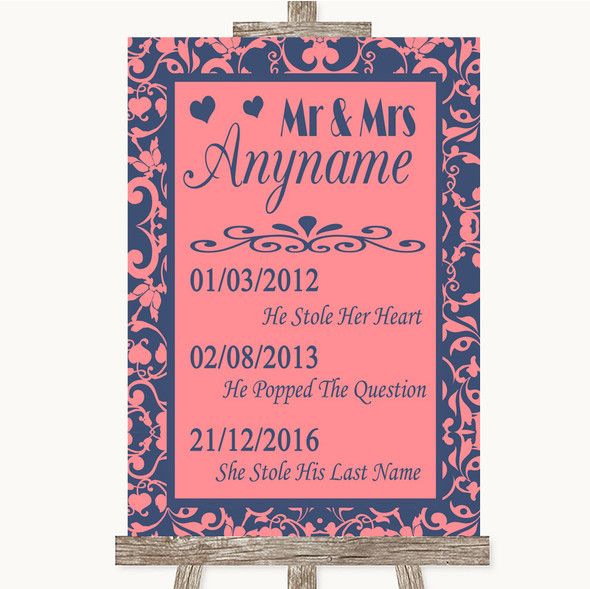 Coral Pink & Blue Important Special Dates Personalised Wedding Sign