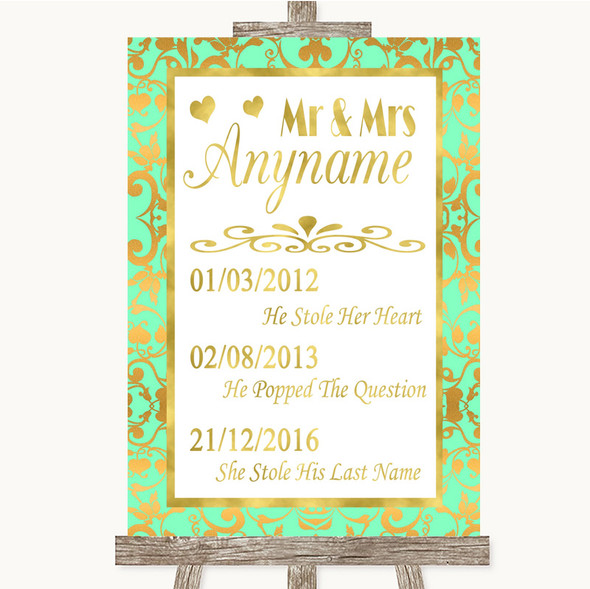 Mint Green & Gold Important Special Dates Personalised Wedding Sign