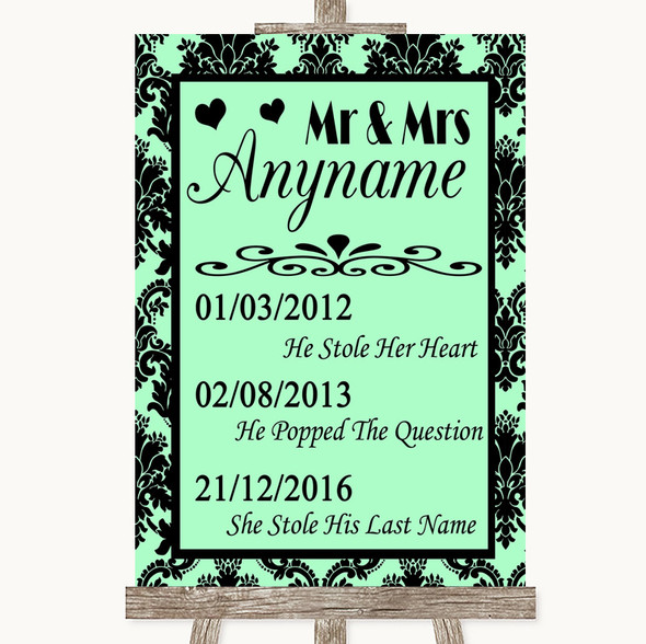 Mint Green Damask Important Special Dates Personalised Wedding Sign