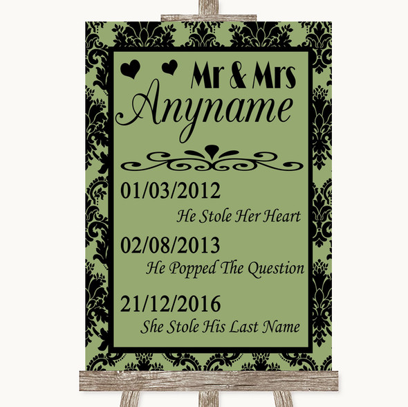 Sage Green Damask Important Special Dates Personalised Wedding Sign
