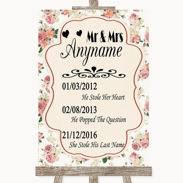 Vintage Roses Important Special Dates Personalised Wedding Sign