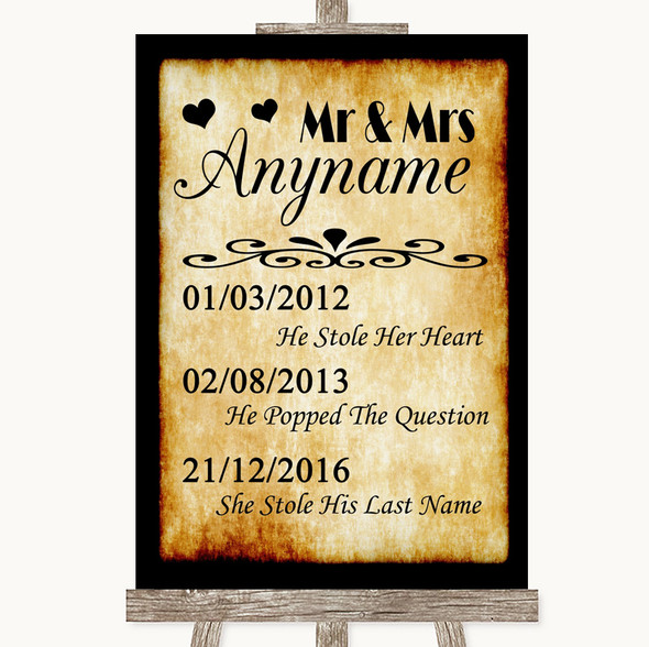 Western Important Special Dates Personalised Wedding Sign
