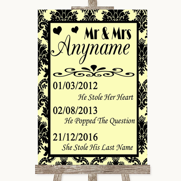Yellow Damask Important Special Dates Personalised Wedding Sign