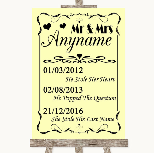 Yellow Important Special Dates Personalised Wedding Sign