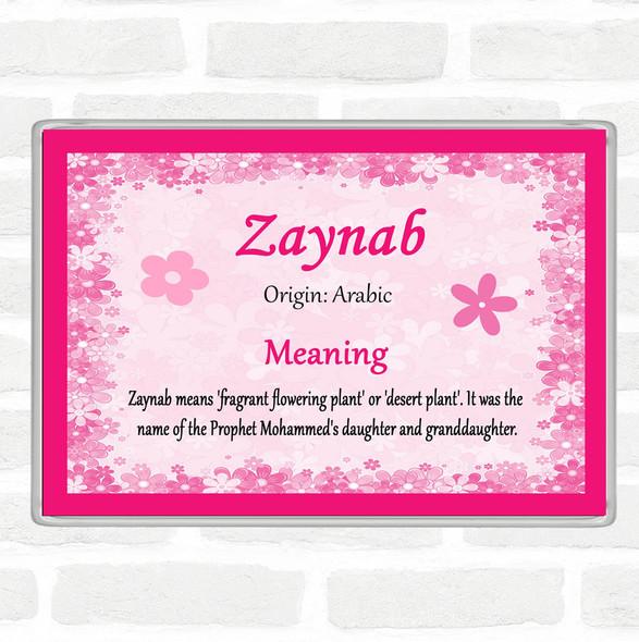 Zaynab Name Meaning Jumbo Fridge Magnet Pink