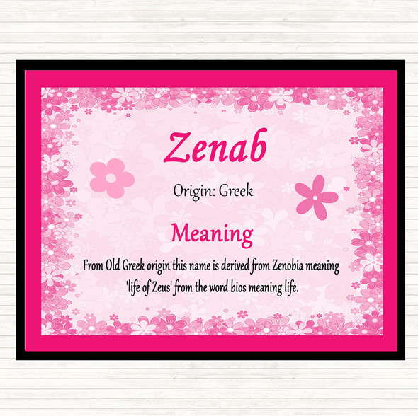 Zenab Name Meaning Mouse Mat Pad Pink