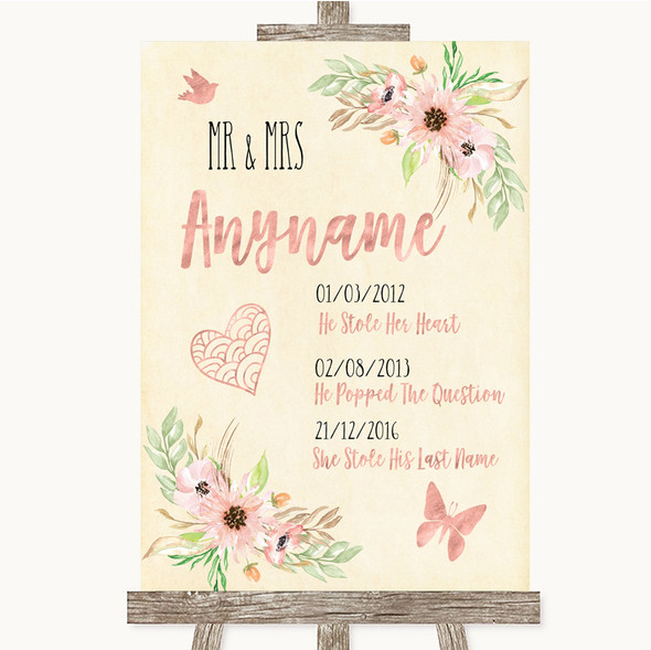 Blush Peach Floral Important Special Dates Personalised Wedding Sign