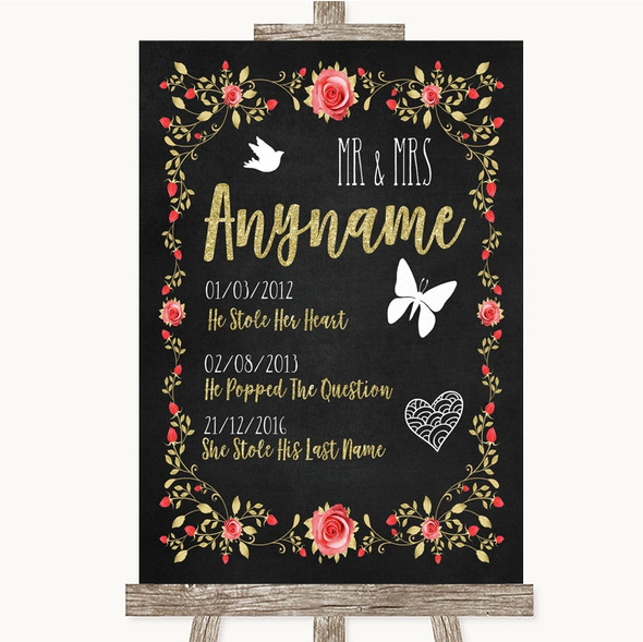 Chalk Style Blush Pink Rose & Gold Important Special Dates Wedding Sign