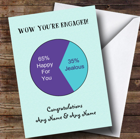 Personalised Funny Bit Jealous Engagement Card