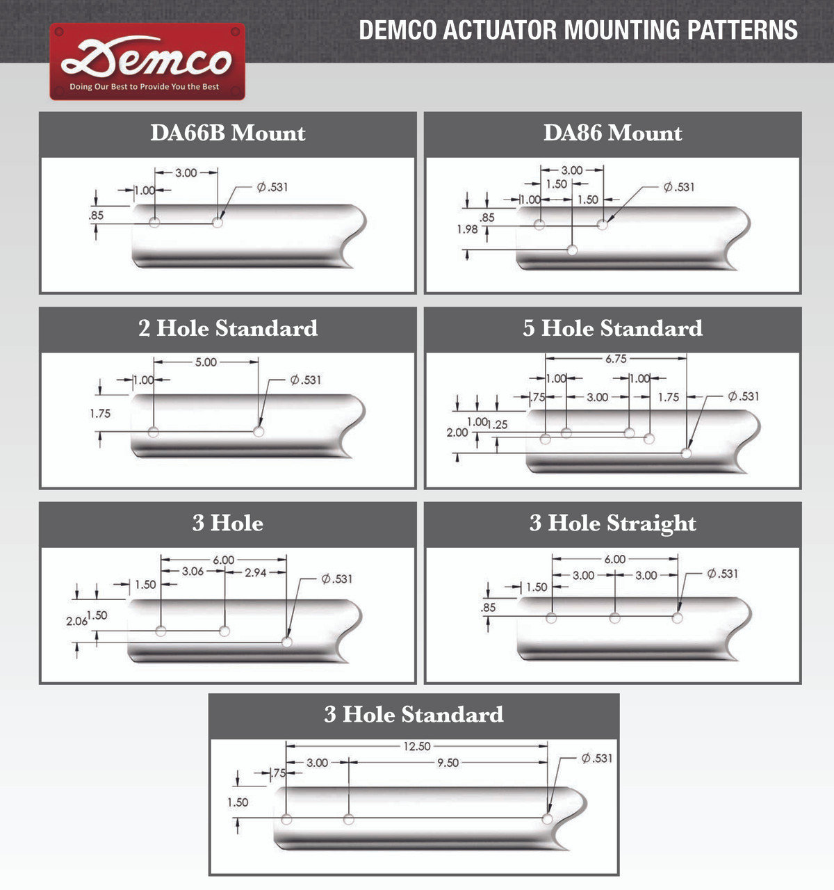 8101022 --- Demco Hydraulic Brake Actuator with Channel Centered - 12,500 lb Capacity - Model DA10
