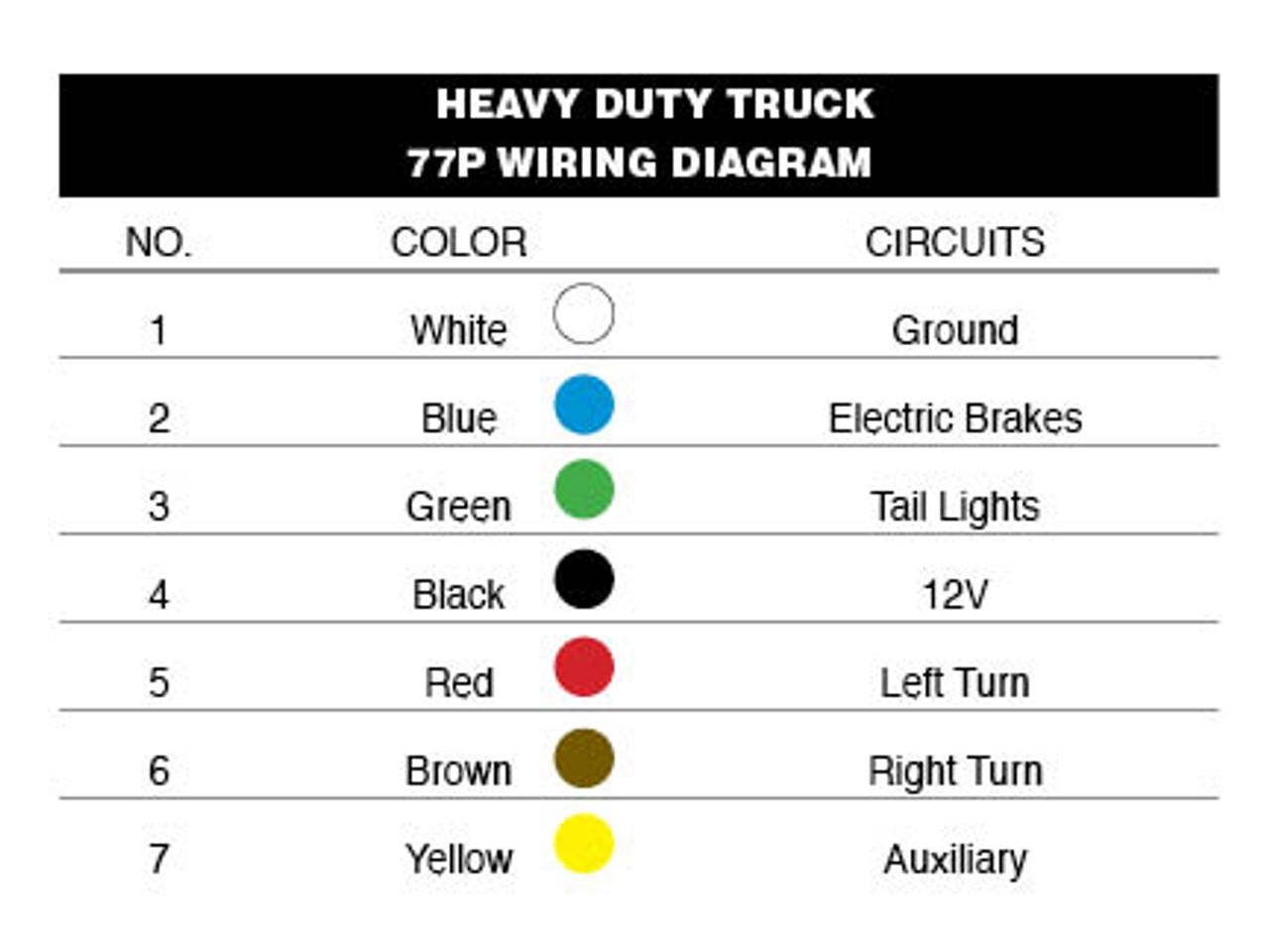77PW/87S --- 7-Way Flat Pin to 7-Way Round Pin Adapter