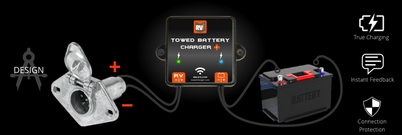 TBC1 --- Towed Battery Charger