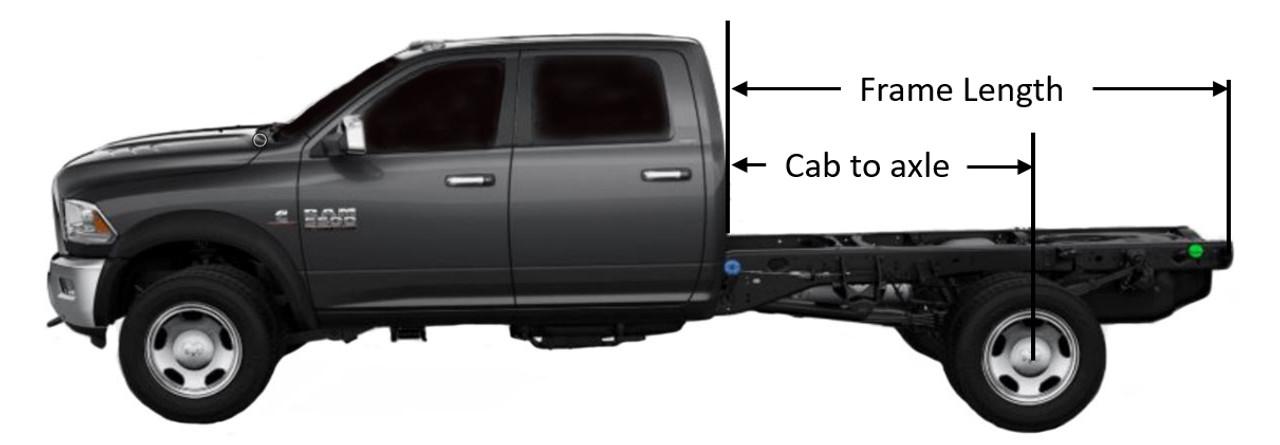 Besler Truck Bed - Series 7000