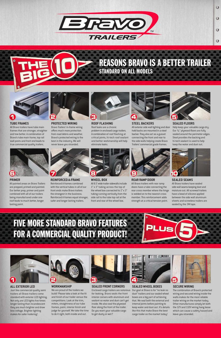 SC714TA2D --- 2022 Bravo 7'x14' Enclosed w/ Rear Barn doors #BR7170