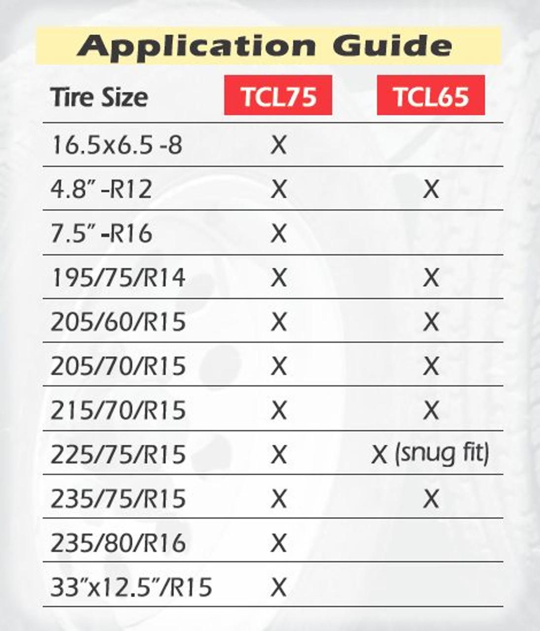 TMWL75 --- Trimax™ Wheel Chock Lock