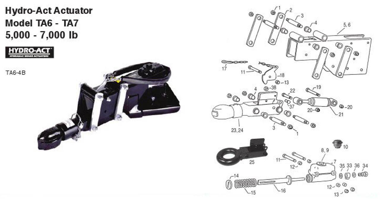 Hydro-Act Actuators TA6-TA7 Parts Breakdown