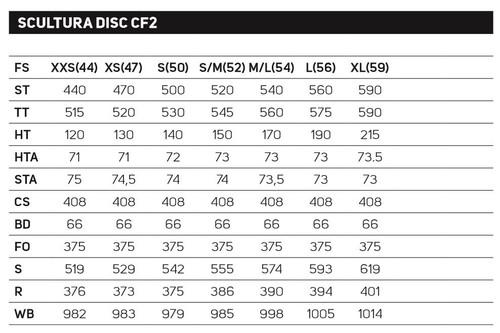 Merida Scultura Disc 4000 2020