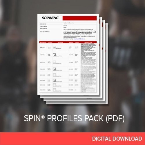 SPIN® Profiles - April 2017