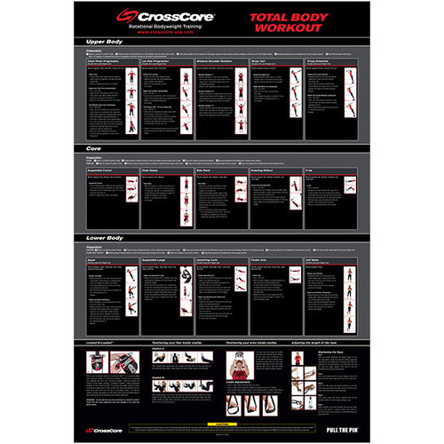 CrossCore® Total Body Workout Poster