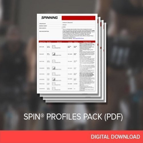 SPIN® Profiles - April 2020