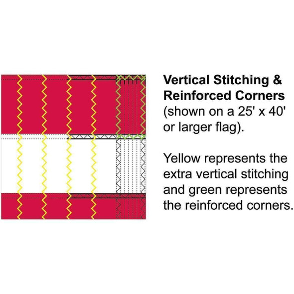 Additional Vertical Stitching & Reinforced Corners