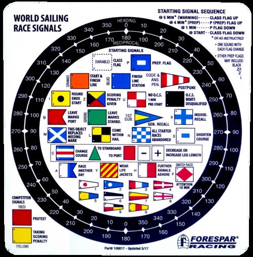 Forespar Racing Signal Flags Sticker