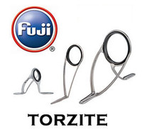 Torzite Guides