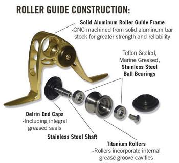 130lb Set Excel Series Roller Guide