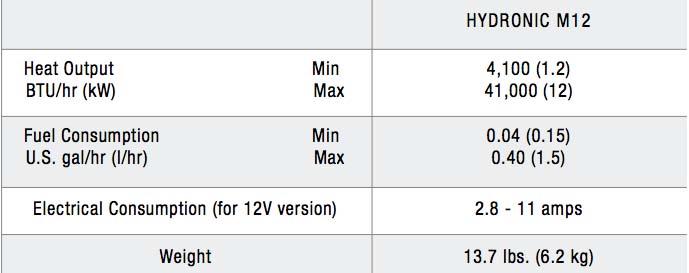 espar-water-heater-hydronic-m12-information.jpg