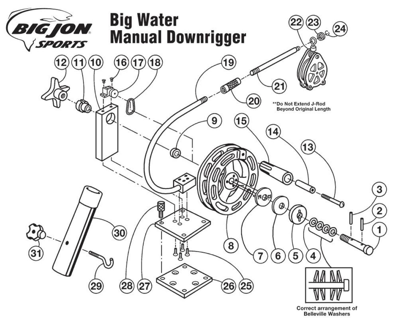 The Big Water Manual Big Jon Sports