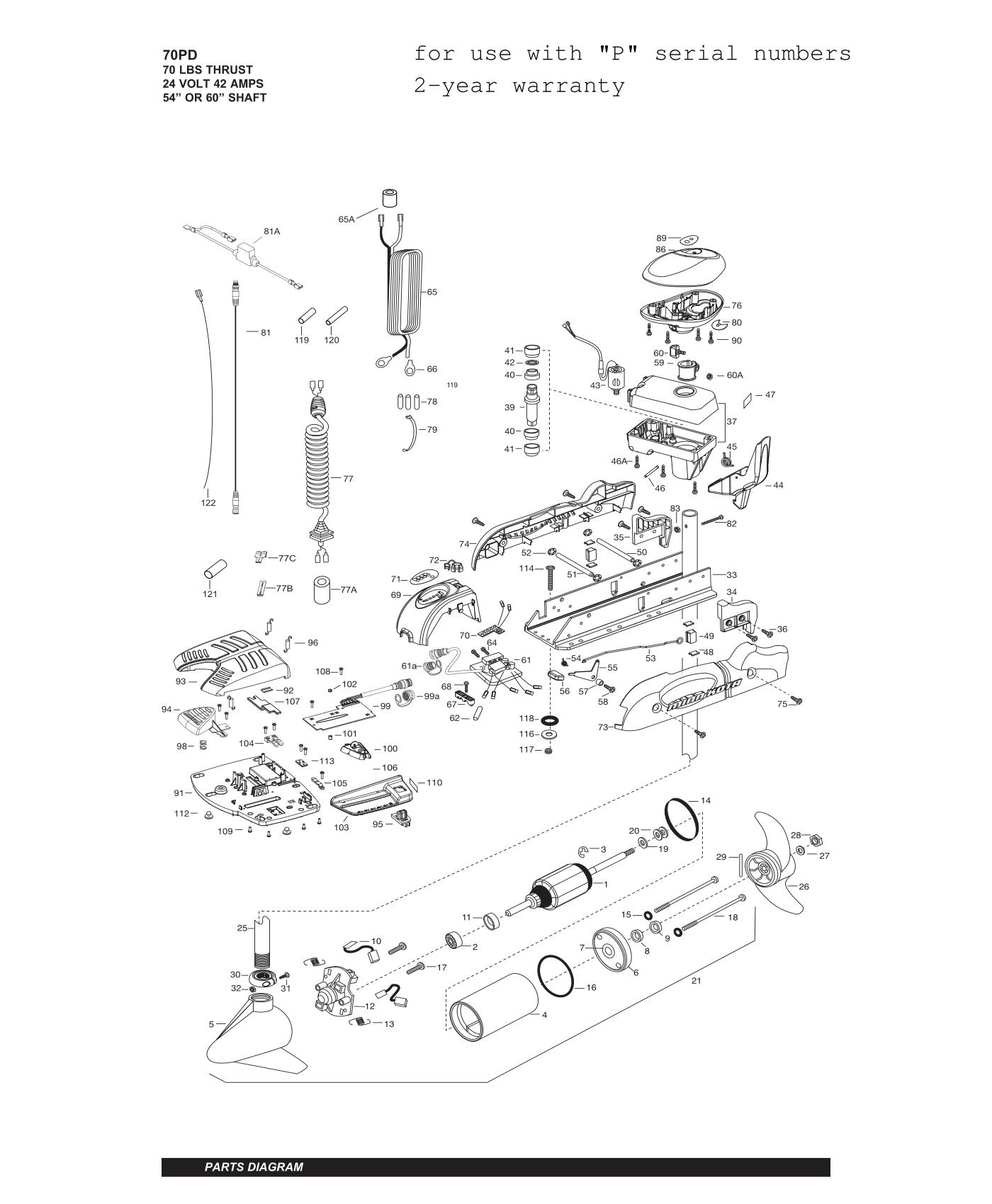 Minn Kotum Wiring Diagram
