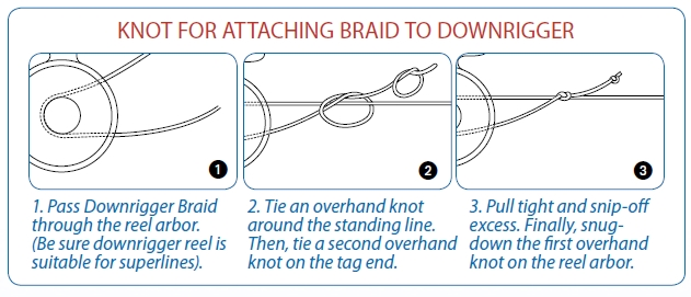 knot-downriggerbraid.jpg