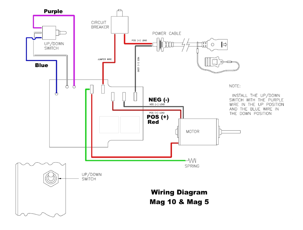 Surprising Cannon Downrigger Wiring Diagrams Wiring 101 Mecadwellnesstrialsorg