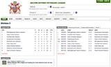 Cranfield Veterans League