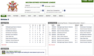 Cranfield Veterans League