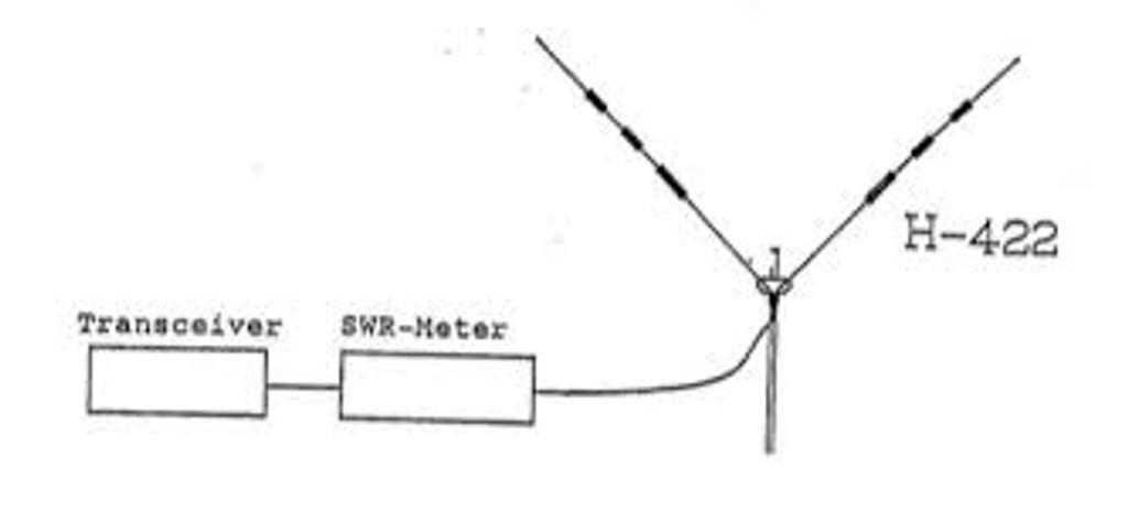 H-422: HF Quad Band Base Antenna