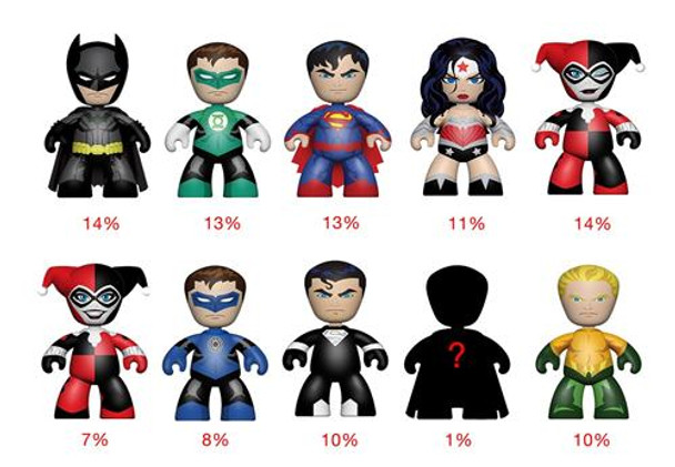 DC Universe Mini Mez-Itz 2-Inch Mini-Figure 2-Pack