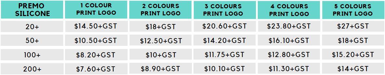 premo-silicone-caps-prices.jpg